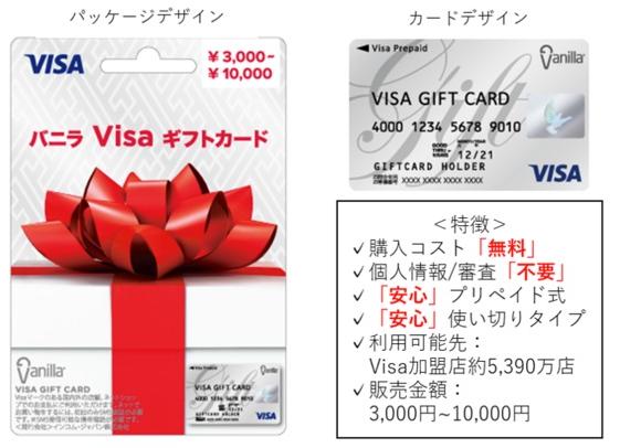 Vプリカ・バニラVisaギフトカード