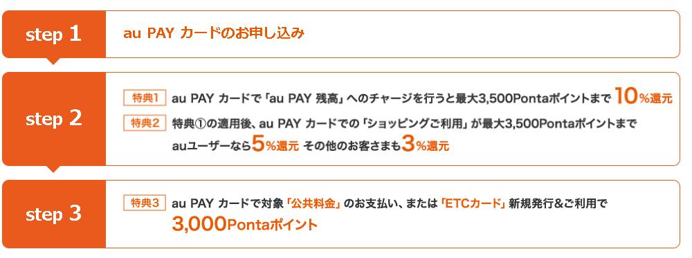 新規入会&利用で10,000Pontaポイント!!