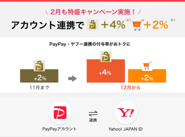 PayPayとヤフーID連携