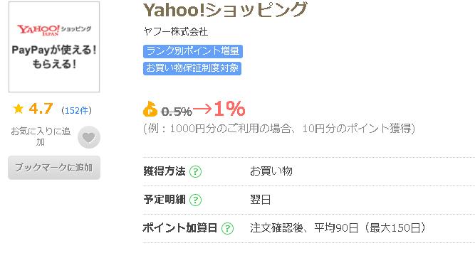 「Yahooショッピング」でポイントを貯める