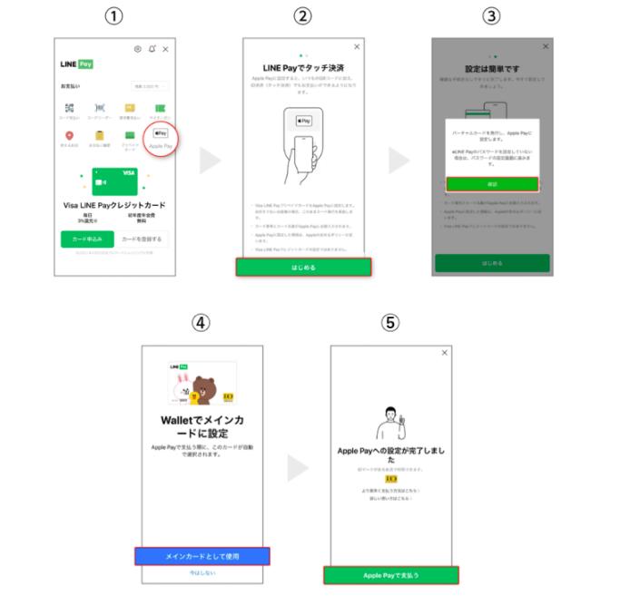 カード発行/Apple Payの設定方法