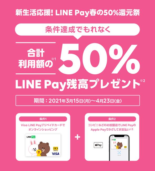 LINE Pay残高の利用額50%還元キャンペーン